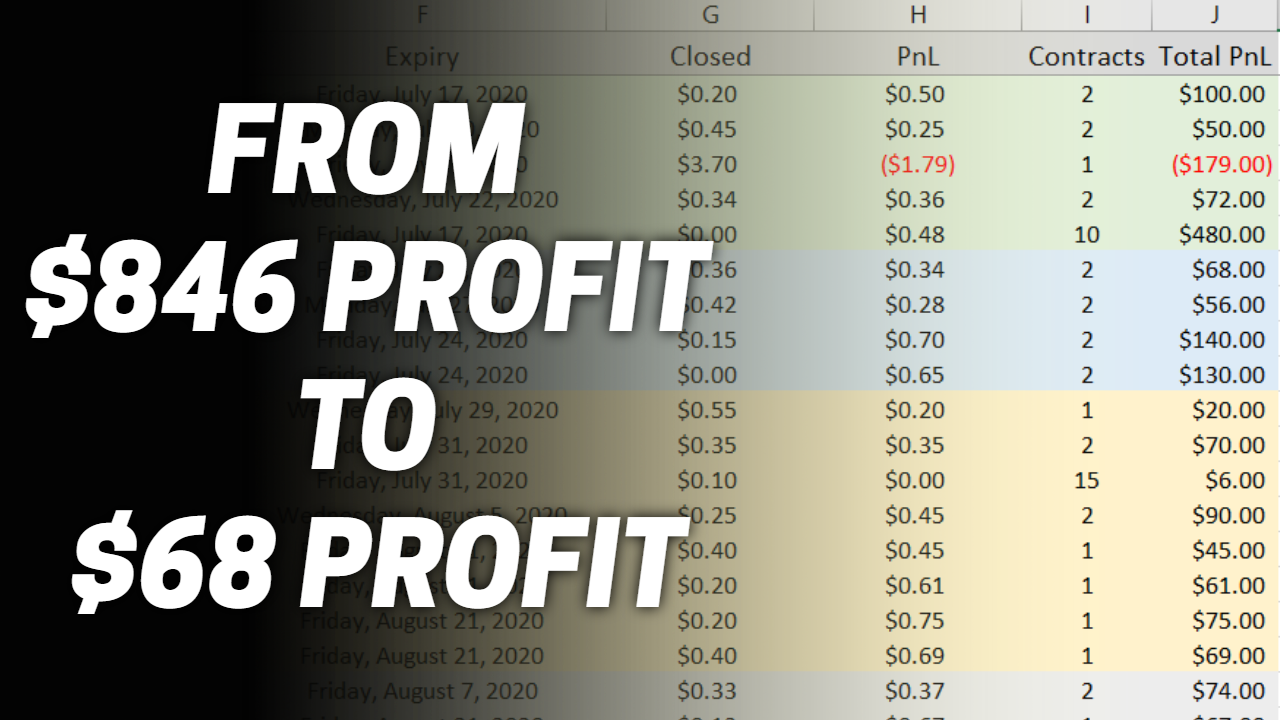 Questrade Options Selling: A WHOPPING $68 profit for week ending Sept 11